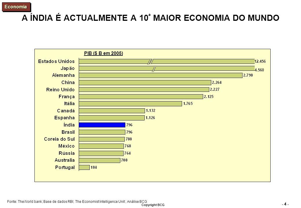 - 5 - Copyright BCG O CRESCIMENTO ACTUAL INDIANO NÃO TEM PRECEDENTES NA SUA HISTÓRIA Taxa de crescimento do PIB (1995-2006) Crescimento Médio do PIB Indiano (95-05) Máximo Média Mínimo 4.9% 5.5% 6.1% 8.6% 2.8% 1.2% 3.3% Fonte: World Bank; FMI A Índia é a 2ª das grandes economias mundiais com um crescimento mais rápido 3.1% 8.1% EconomiaEconomia
