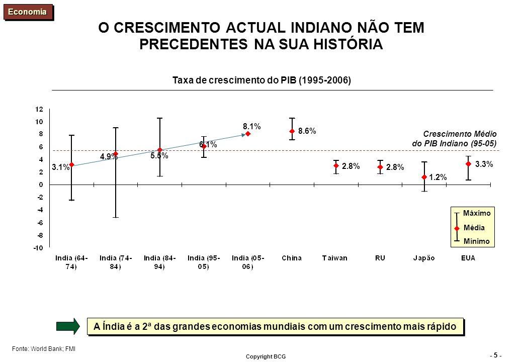 - 5 - Copyright BCG O CRESCIMENTO ACTUAL INDIANO NÃO TEM PRECEDENTES NA SUA HISTÓRIA Taxa de crescimento do PIB (1995-2006) Crescimento Médio do PIB I