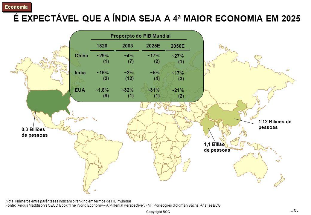 - 7 - Copyright BCG A ÍNDIA APRESENTA UM PADRÃO DE CRESCIMENTO ÚNICO PIB Real Indiano TCMA do (95-05) ~8.3% ~6.2% ~2.1% Indústria Serviços Agricultura O sector dos serviços tem crescido fortemente Fonte: RBI % do PIB EconomiaEconomia