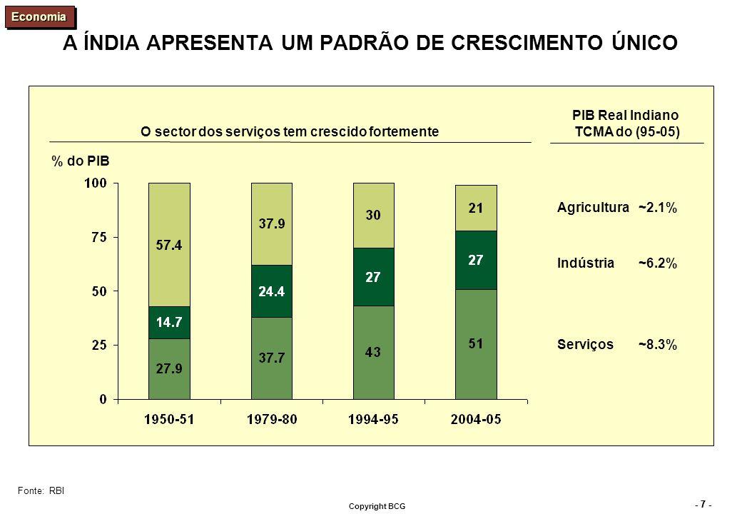 - 7 - Copyright BCG A ÍNDIA APRESENTA UM PADRÃO DE CRESCIMENTO ÚNICO PIB Real Indiano TCMA do (95-05) ~8.3% ~6.2% ~2.1% Indústria Serviços Agricultura