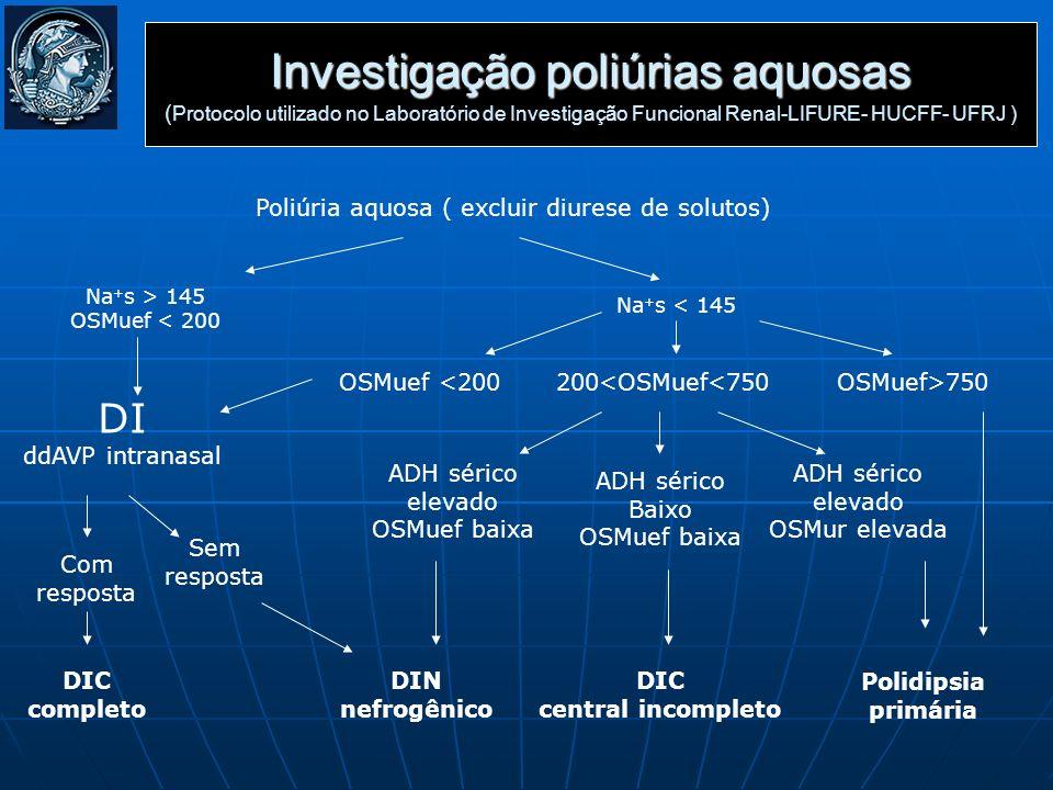 Investigação poliúrias aquosas Investigação poliúrias aquosas ( Protocolo utilizado no Laboratório de Investigação Funcional Renal-LIFURE- HUCFF- UFRJ
