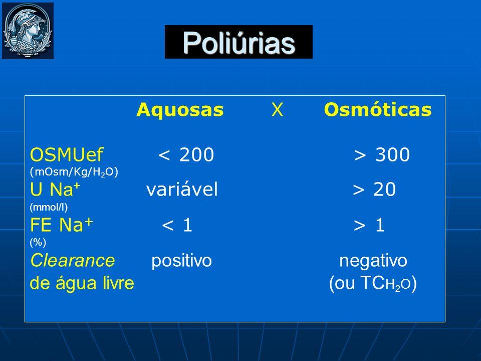 Poliúrias Aquosas X Osmóticas OSMUef 300 (mOsm/Kg/H 2 O) U Na + variável > 20 (mmol/l) FE Na + 1 (%) Clearance positivo negativo de água livre (ou TC
