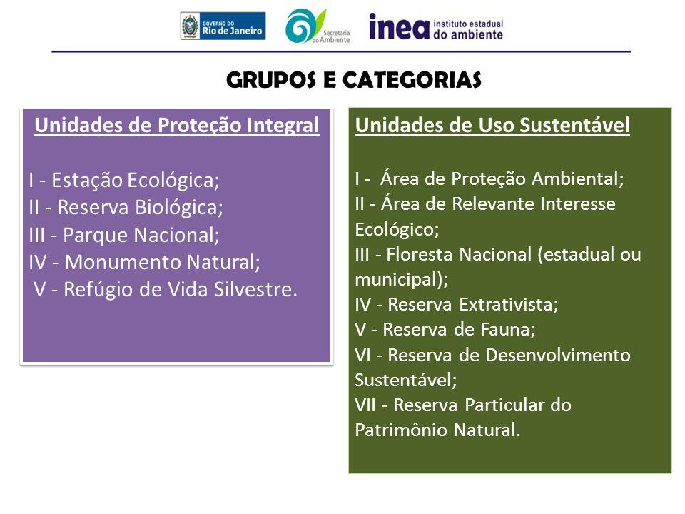 Unidades de Proteção Integral I - Estação Ecológica; II - Reserva Biológica; III - Parque Nacional; IV - Monumento Natural; V - Refúgio de Vida Silves