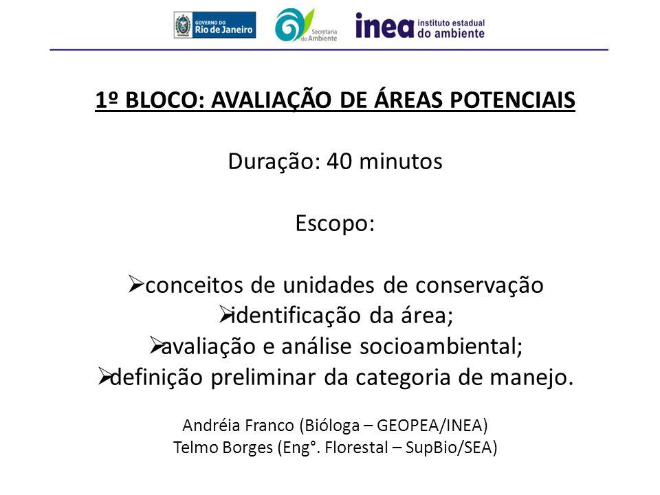 1º BLOCO: AVALIAÇÃO DE ÁREAS POTENCIAIS Duração: 40 minutos Escopo: conceitos de unidades de conservação identificação da área; avaliação e análise so