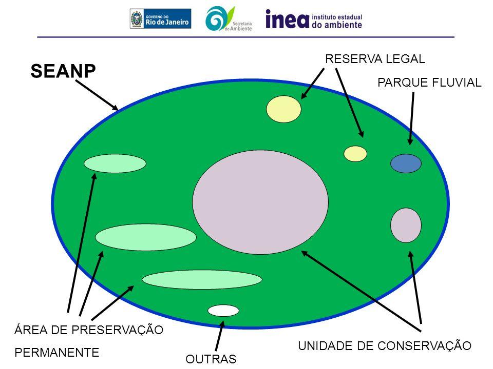 O Refúgio de Vida Silvestre pode ser constituído por áreas particulares, havendo incompatibilidade com os objetivos de manejo, a área deve ser desapropriada, de acordo com o que dispõe a lei.