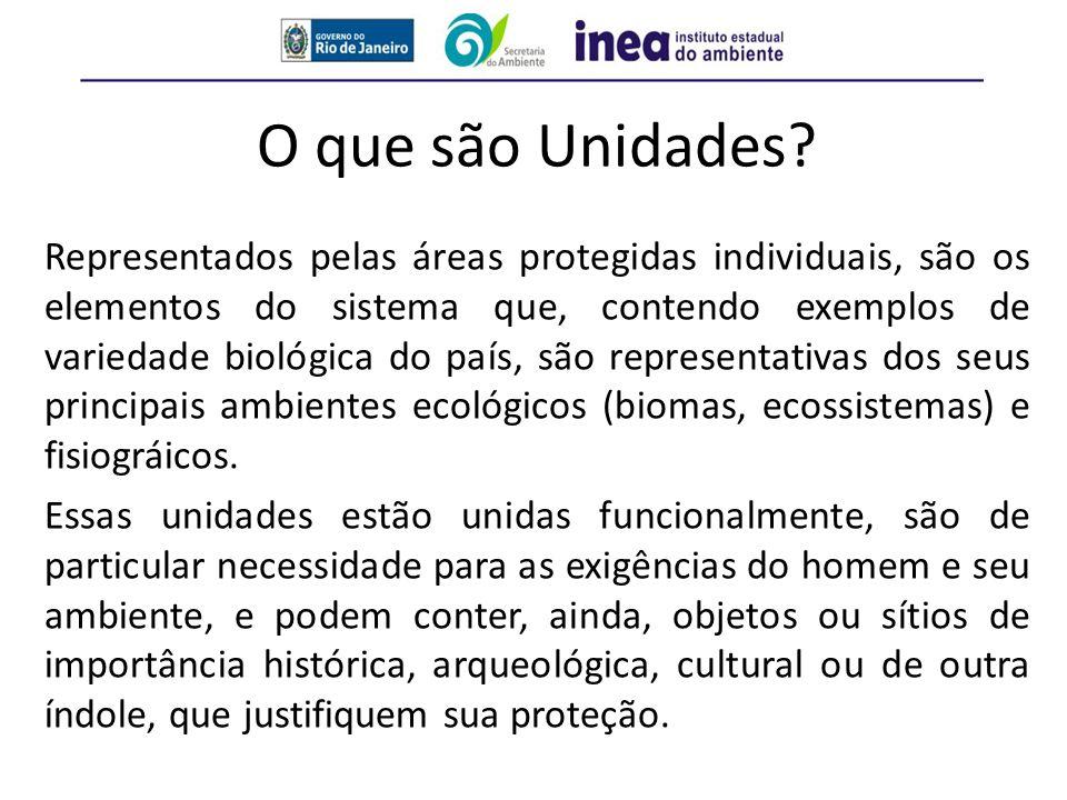 Critérios de classificação ATRIBUTOS BIOFÍSICOS; INTEGRIDADE DOS RECURSOS NATURAIS; INFLUÊNCIAS EXTERNAS.