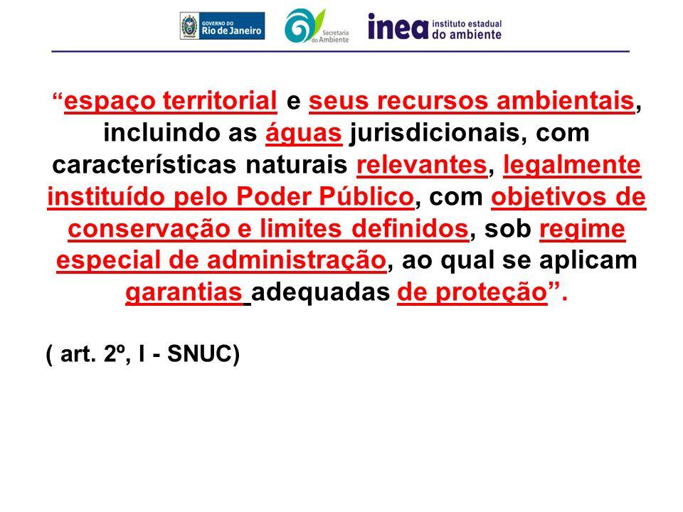 espaço territorial e seus recursos ambientais, incluindo as águas jurisdicionais, com características naturais relevantes, legalmente instituído pelo
