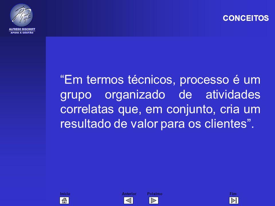 InícioFimAnteriorPróximo Em termos técnicos, processo é um grupo organizado de atividades correlatas que, em conjunto, cria um resultado de valor para os clientes.