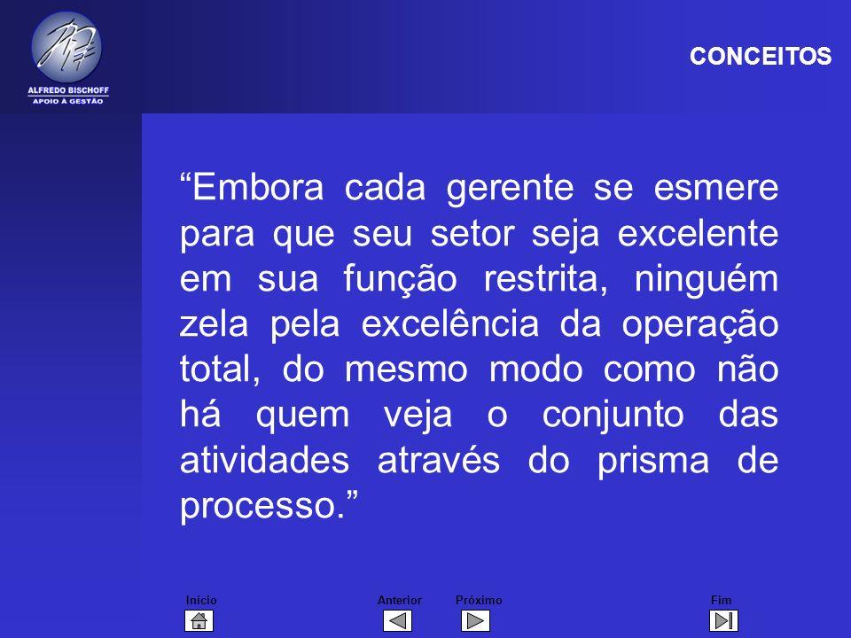 InícioFimAnteriorPróximo Embora cada gerente se esmere para que seu setor seja excelente em sua função restrita, ninguém zela pela excelência da opera