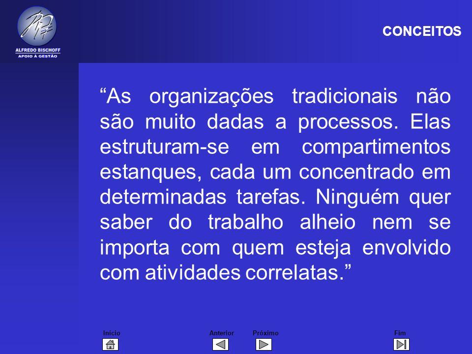 InícioFimAnteriorPróximo As organizações tradicionais não são muito dadas a processos. Elas estruturam-se em compartimentos estanques, cada um concent