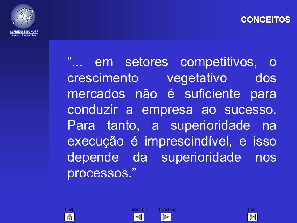 InícioFimAnteriorPróximo... em setores competitivos, o crescimento vegetativo dos mercados não é suficiente para conduzir a empresa ao sucesso. Para t