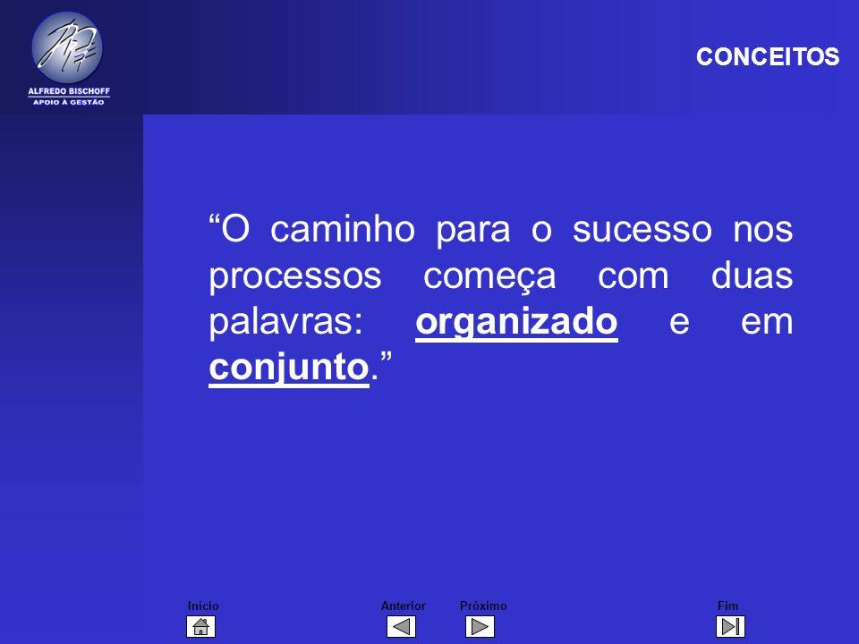 InícioFimAnteriorPróximo O caminho para o sucesso nos processos começa com duas palavras: organizado e em conjunto. CONCEITOS
