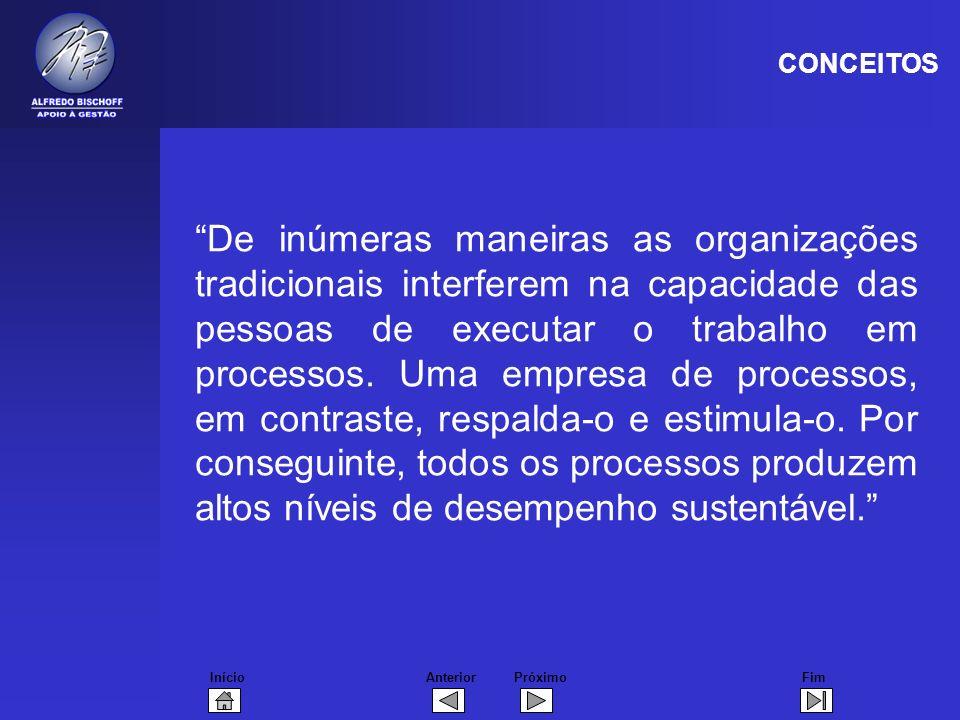InícioFimAnteriorPróximo De inúmeras maneiras as organizações tradicionais interferem na capacidade das pessoas de executar o trabalho em processos. U