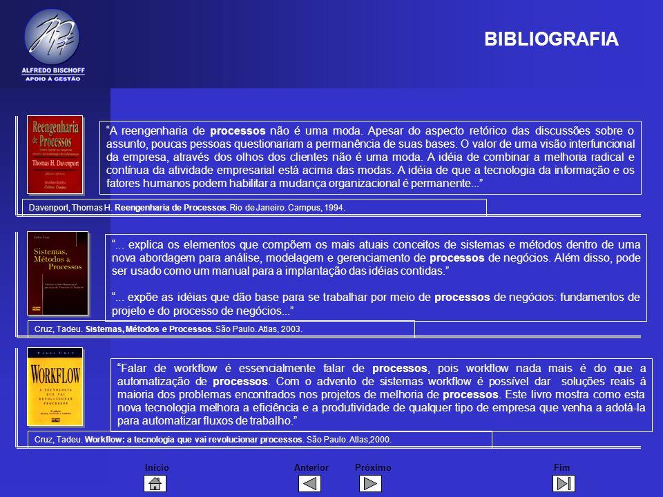 InícioFimAnteriorPróximo BIBLIOGRAFIA Davenport, Thomas H. Reengenharia de Processos. Rio de Janeiro. Campus, 1994. Cruz, Tadeu. Sistemas, Métodos e P