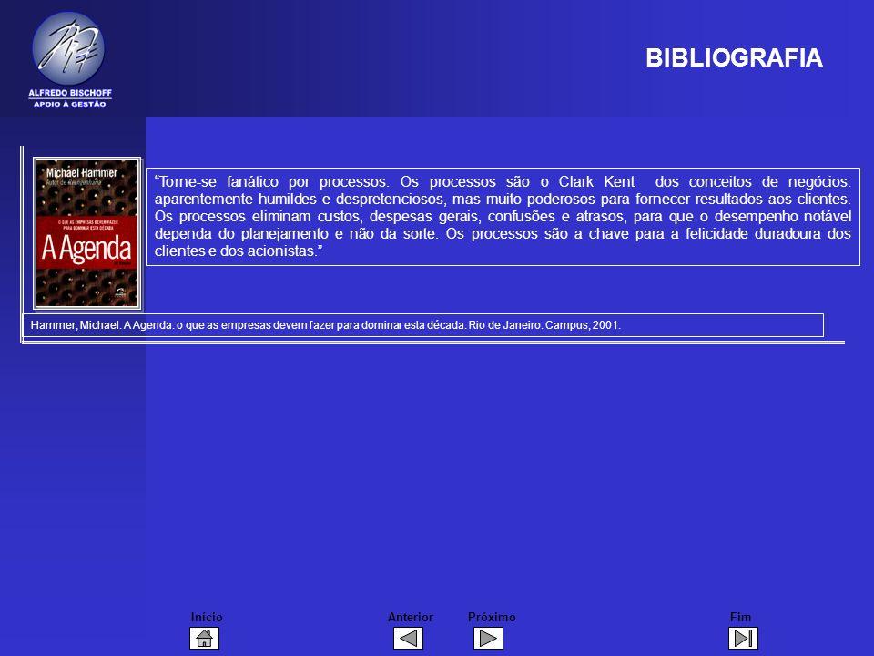 InícioFimAnteriorPróximo BIBLIOGRAFIA Hammer, Michael. A Agenda: o que as empresas devem fazer para dominar esta década. Rio de Janeiro. Campus, 2001.