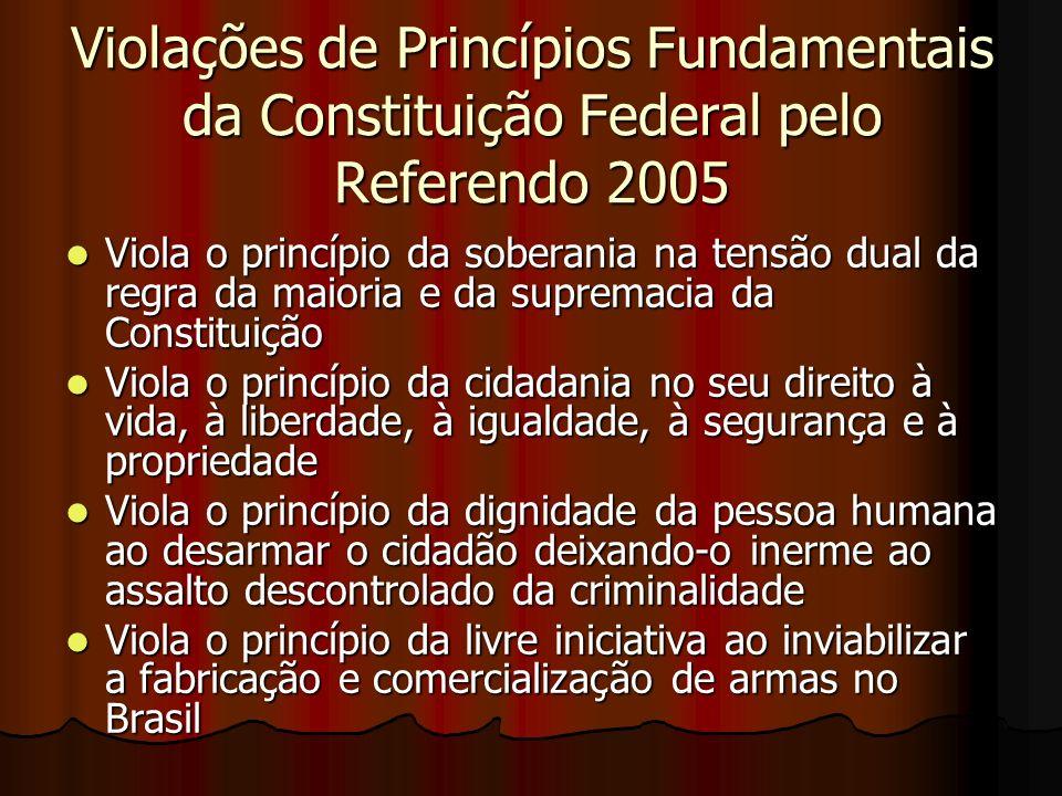 Violações de Princípios Fundamentais da Constituição Federal pelo Referendo 2005 Viola o princípio da soberania na tensão dual da regra da maioria e d