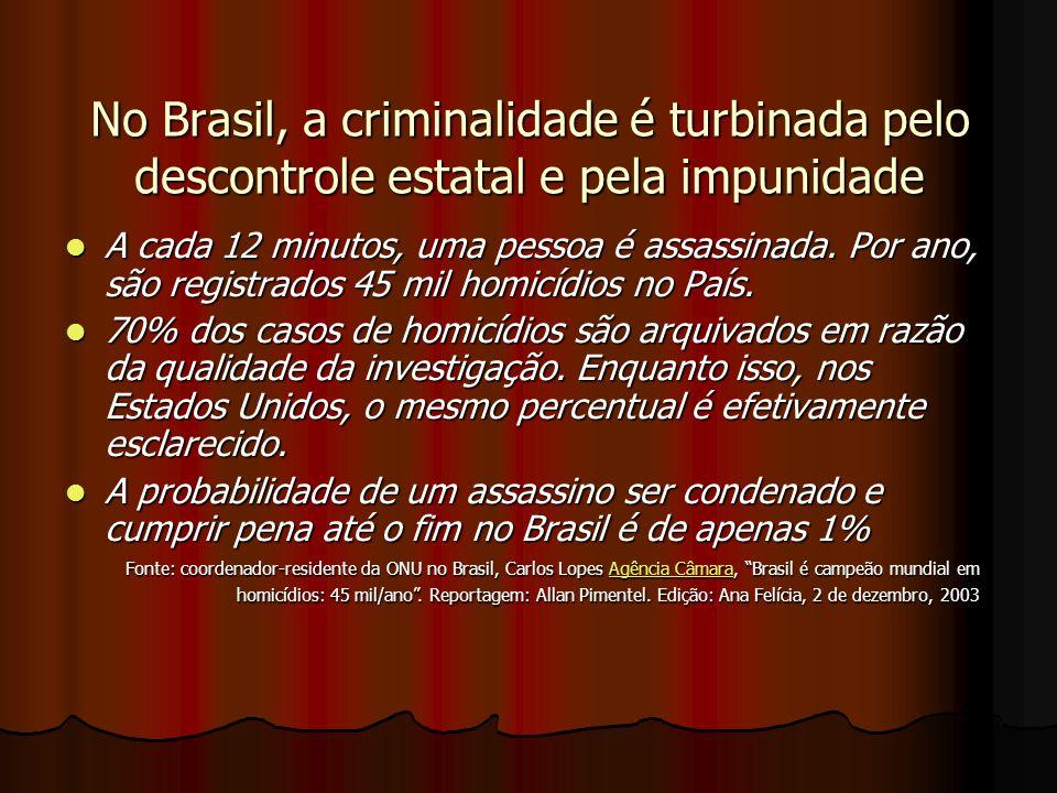 No Brasil, a criminalidade é turbinada pelo descontrole estatal e pela impunidade A cada 12 minutos, uma pessoa é assassinada. Por ano, são registrado