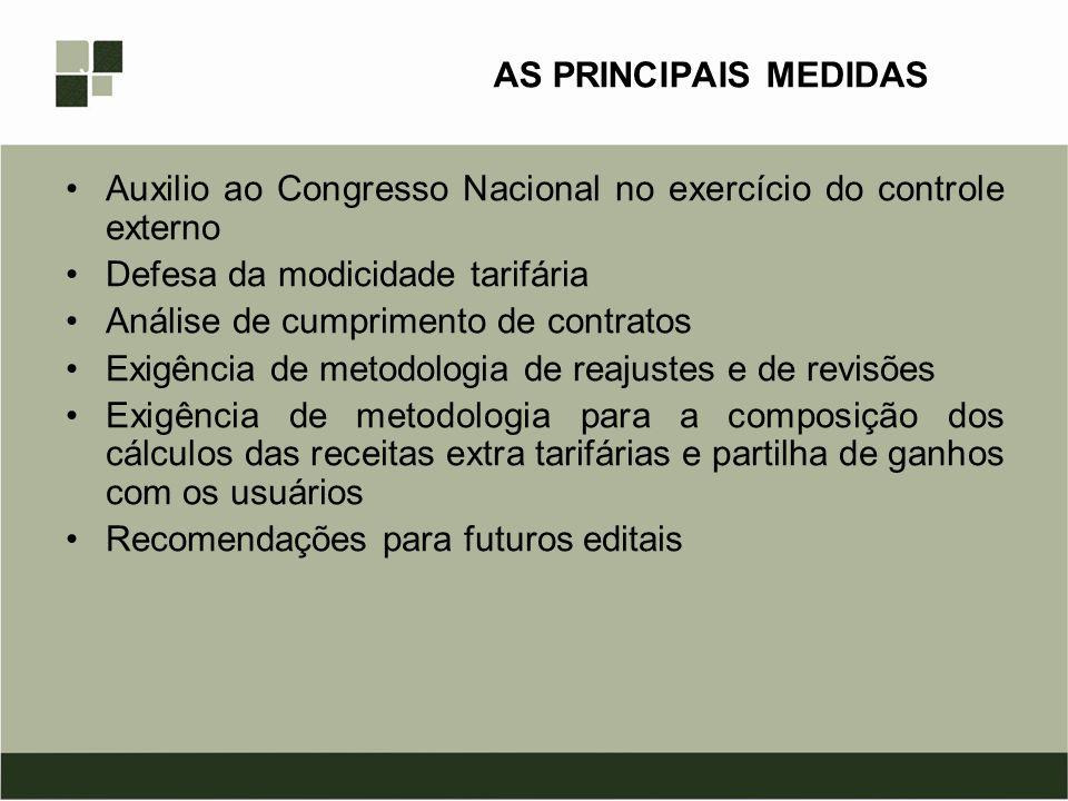 AS PRINCIPAIS MEDIDAS Auxilio ao Congresso Nacional no exercício do controle externo Defesa da modicidade tarifária Análise de cumprimento de contrato