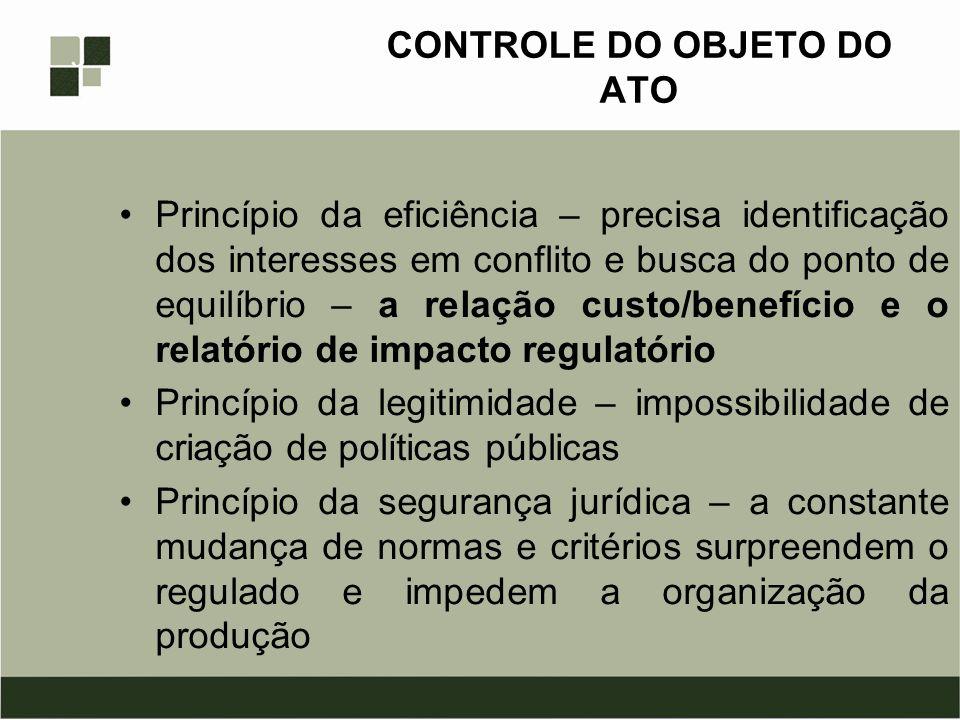 CONTROLE DO OBJETO DO ATO Princípio da eficiência – precisa identificação dos interesses em conflito e busca do ponto de equilíbrio – a relação custo/