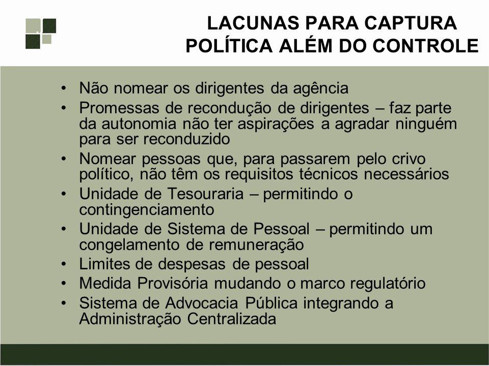 LACUNAS PARA CAPTURA POLÍTICA ALÉM DO CONTROLE Não nomear os dirigentes da agência Promessas de recondução de dirigentes – faz parte da autonomia não