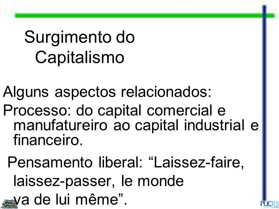 Surgimento do Capitalismo Alguns aspectos relacionados: Processo: do capital comercial e manufatureiro ao capital industrial e financeiro. Pensamento