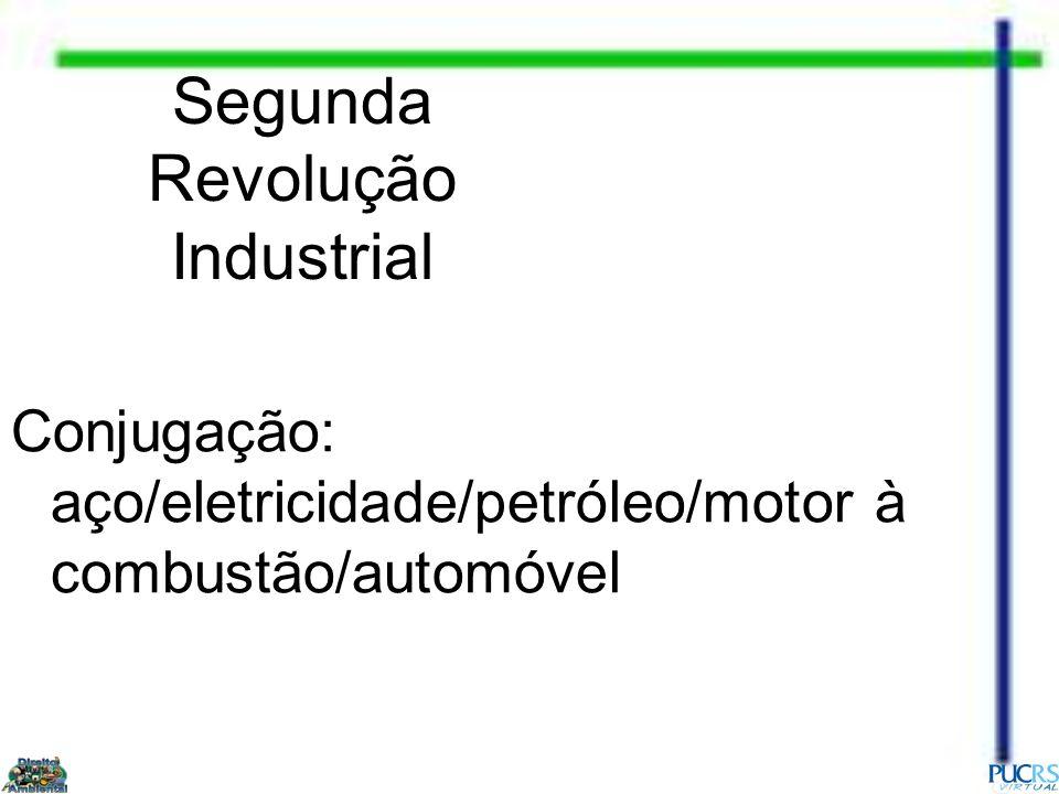 Segunda Revolução Industrial Conjugação: aço/eletricidade/petróleo/motor à combustão/automóvel