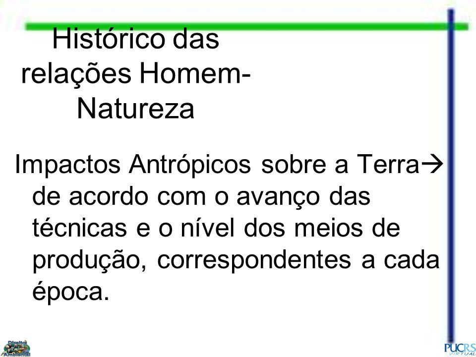 Histórico das relações Homem- Natureza Impactos Antrópicos sobre a Terra formas diferentes na: Pré-História Idade Média Era Moderna