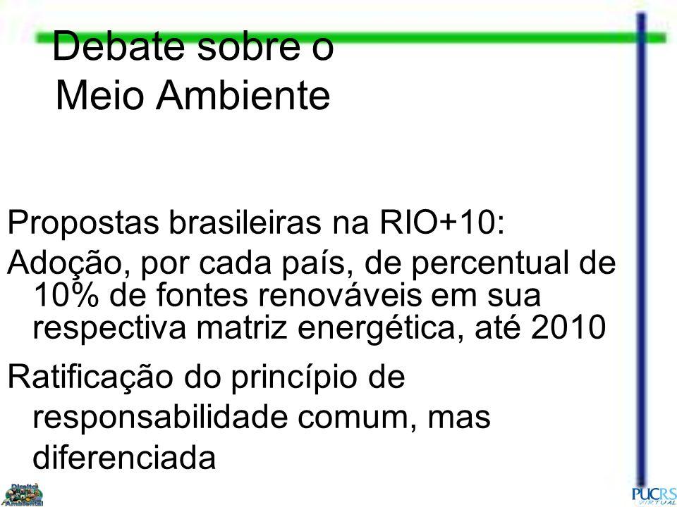 Debate sobre o Meio Ambiente Propostas brasileiras na RIO+10: Adoção, por cada país, de percentual de 10% de fontes renováveis em sua respectiva matri