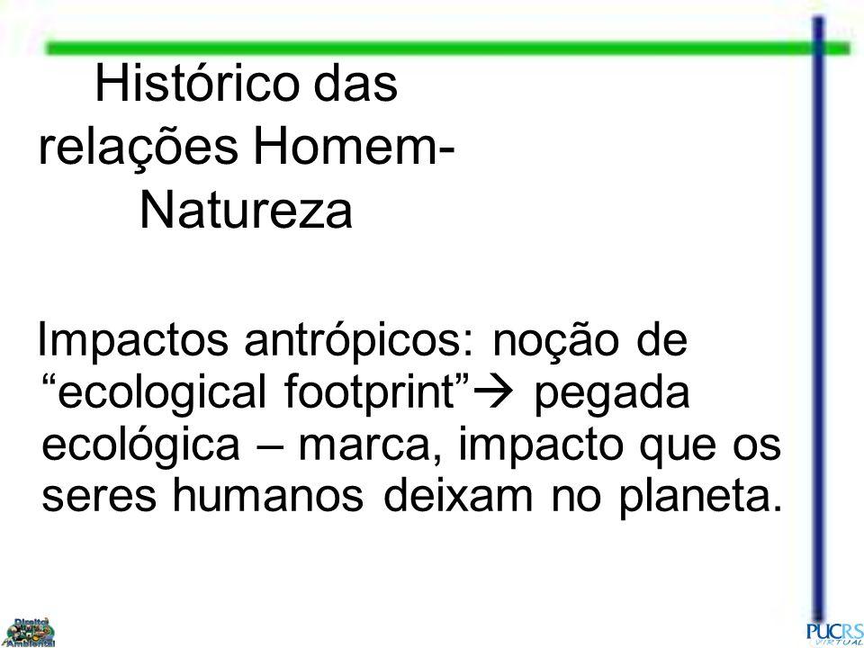 Histórico das relações Homem- Natureza Impactos antrópicos: noção de ecological footprint pegada ecológica – marca, impacto que os seres humanos deixa