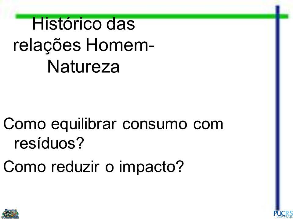 Histórico das relações Homem- Natureza Como equilibrar consumo com resíduos? Como reduzir o impacto?