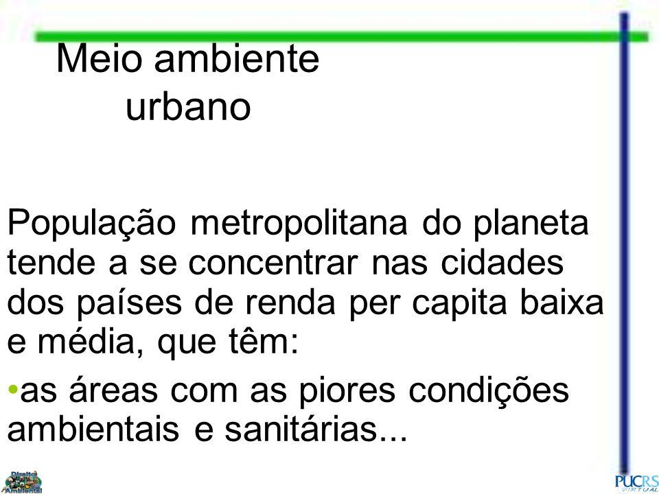Meio ambiente urbano População metropolitana do planeta tende a se concentrar nas cidades dos países de renda per capita baixa e média, que têm: as ár