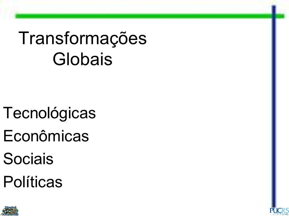 Transformações Globais A partir do século XVI, e principalmente do século XVIII, com o surgimento do capitalismo enquanto modo de produção.