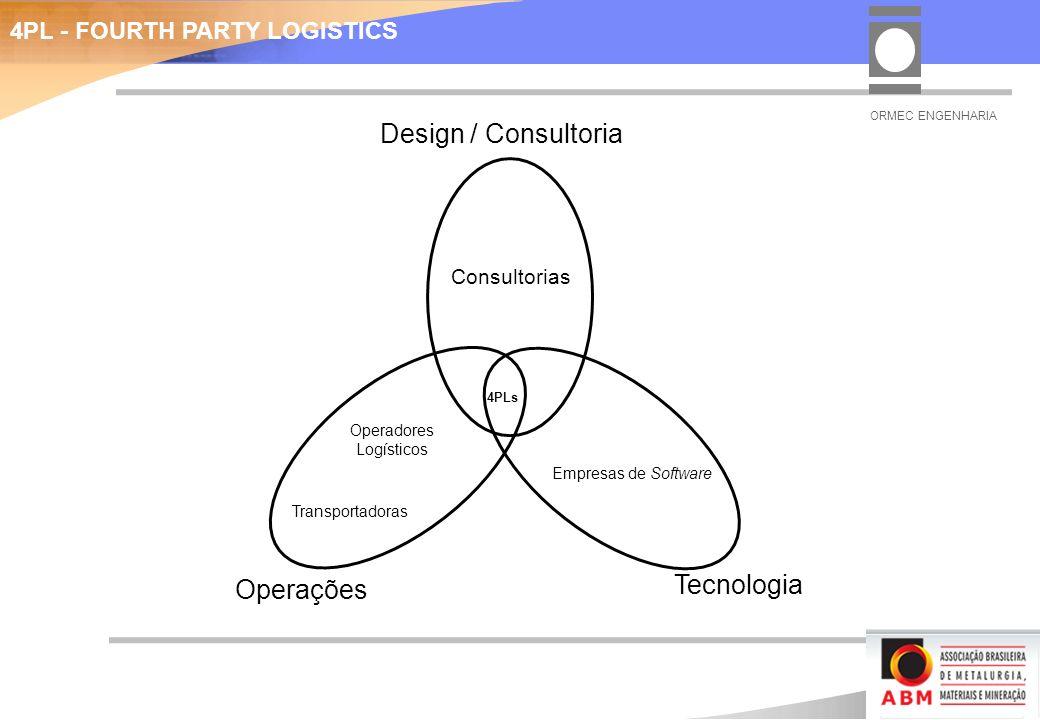 Operações Tecnologia Operadores Logísticos Transportadoras Consultorias Empresas de Software 4PLs Design / Consultoria 4PL - FOURTH PARTY LOGISTICS ORMEC ENGENHARIA