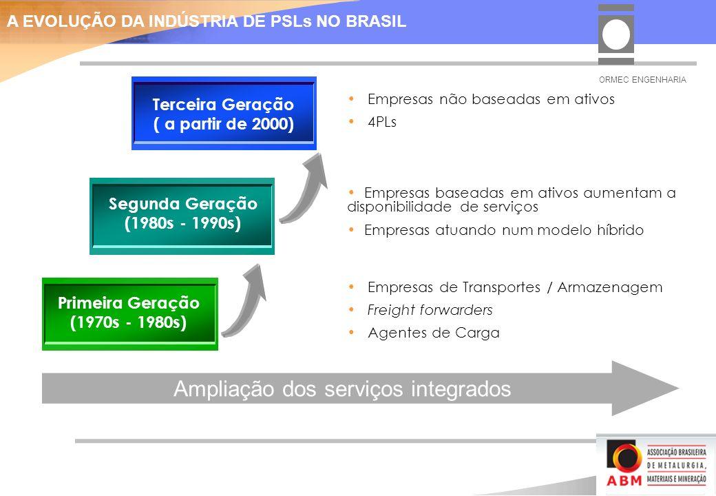 Terceira Geração ( a partir de 2000) Primeira Geração (1970s - 1980s) Segunda Geração (1980s - 1990s) Empresas de Transportes / Armazenagem Freight forwarders Agentes de Carga Empresas baseadas em ativos aumentam a disponibilidade de serviços Empresas atuando num modelo híbrido Empresas não baseadas em ativos 4PLs Ampliação dos serviços integrados A EVOLUÇÃO DA INDÚSTRIA DE PSLs NO BRASIL ORMEC ENGENHARIA