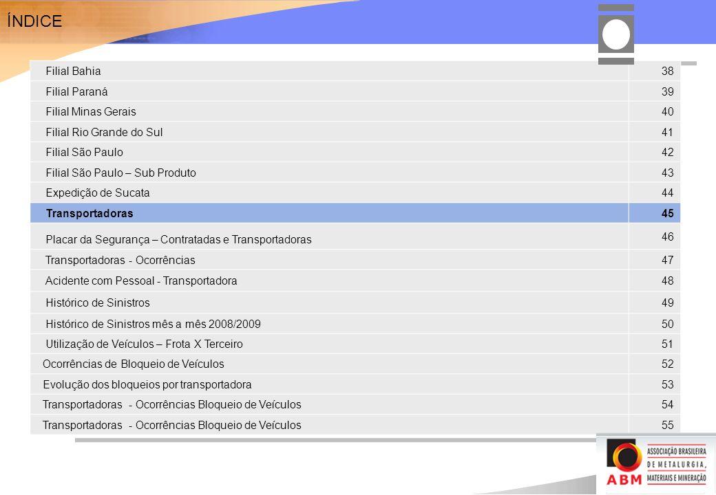 ÍNDICE Filial Bahia38 Filial Paraná39 Filial Minas Gerais40 Filial Rio Grande do Sul41 Filial São Paulo42 Filial São Paulo – Sub Produto43 Expedição de Sucata44 Transportadoras45 Placar da Segurança – Contratadas e Transportadoras 46 Transportadoras - Ocorrências47 Acidente com Pessoal - Transportadora48 Histórico de Sinistros49 Histórico de Sinistros mês a mês 2008/200950 Utilização de Veículos – Frota X Terceiro51 Ocorrências de Bloqueio de Veículos52 Evolução dos bloqueios por transportadora53 Transportadoras - Ocorrências Bloqueio de Veículos54 Transportadoras - Ocorrências Bloqueio de Veículos55