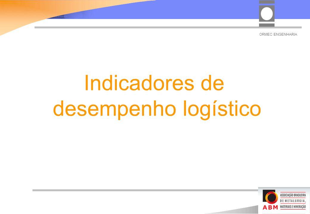 ORMEC ENGENHARIA Indicadores de desempenho logístico
