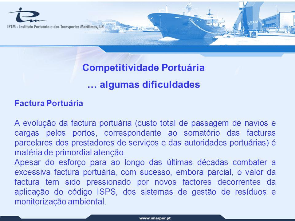 27 Competitividade Portuária … algumas dificuldades Factura Portuária A evolução da factura portuária (custo total de passagem de navios e cargas pelo