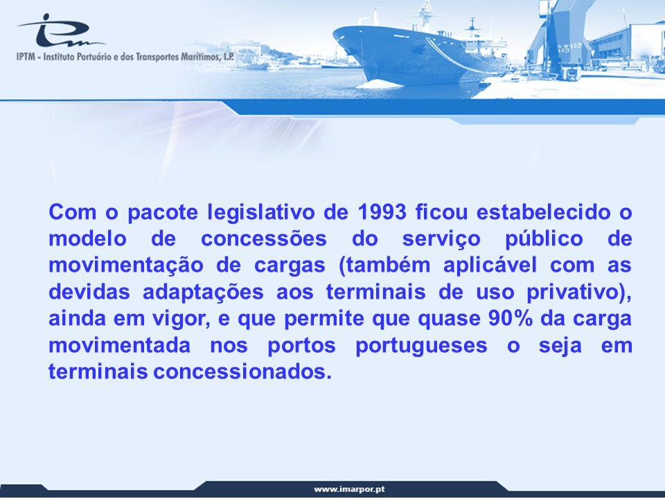 8 Com o pacote legislativo de 1993 ficou estabelecido o modelo de concessões do serviço público de movimentação de cargas (também aplicável com as dev