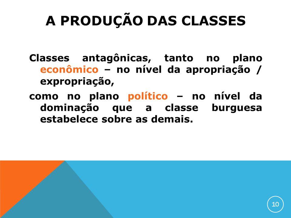 A PRODUÇÃO DAS CLASSES Classes antagônicas, tanto no plano econômico – no nível da apropriação / expropriação, como no plano político – no nível da do