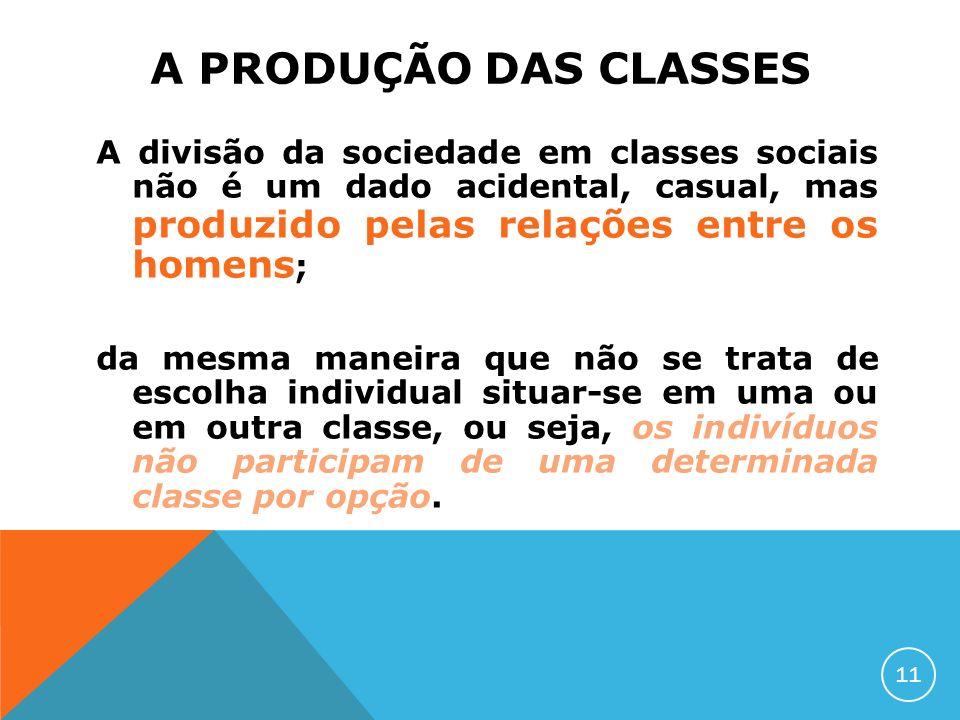 A PRODUÇÃO DAS CLASSES A divisão da sociedade em classes sociais não é um dado acidental, casual, mas produzido pelas relações entre os homens ; da me