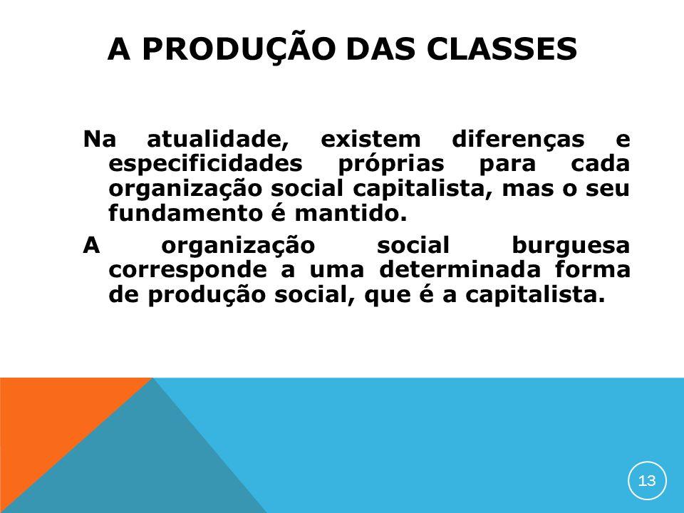 A PRODUÇÃO DAS CLASSES Na atualidade, existem diferenças e especificidades próprias para cada organização social capitalista, mas o seu fundamento é m