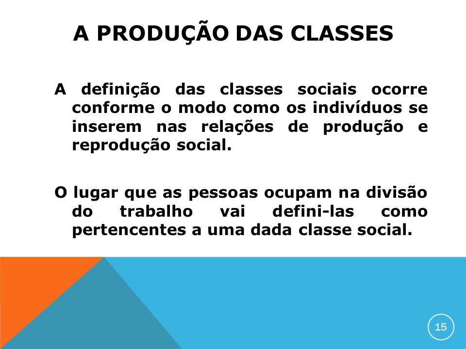 A PRODUÇÃO DAS CLASSES A definição das classes sociais ocorre conforme o modo como os indivíduos se inserem nas relações de produção e reprodução soci