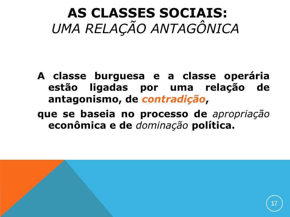 A classe burguesa e a classe operária estão ligadas por uma relação de antagonismo, de contradição, que se baseia no processo de apropriação econômica