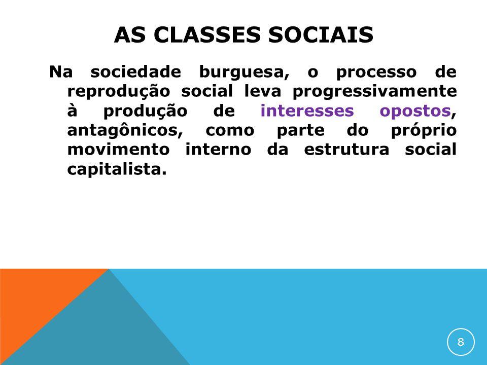 AS CLASSES SOCIAIS Na sociedade burguesa, o processo de reprodução social leva progressivamente à produção de interesses opostos, antagônicos, como pa