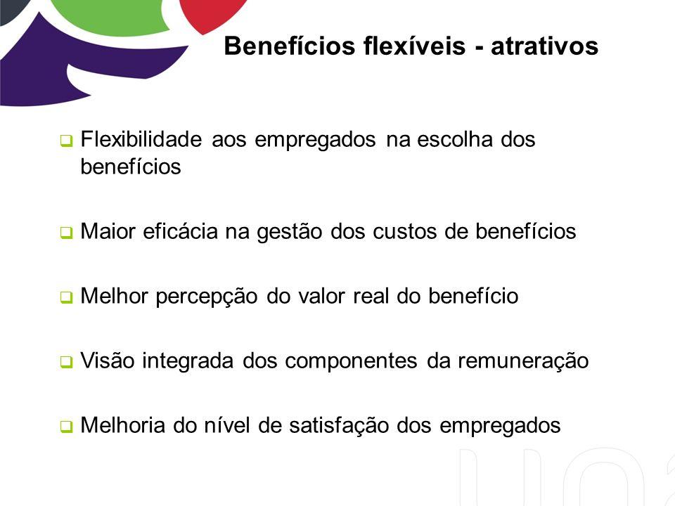 Benefícios flexíveis - atrativos Flexibilidade aos empregados na escolha dos benefícios Maior eficácia na gestão dos custos de benefícios Melhor percepção do valor real do benefício Visão integrada dos componentes da remuneração Melhoria do nível de satisfação dos empregados