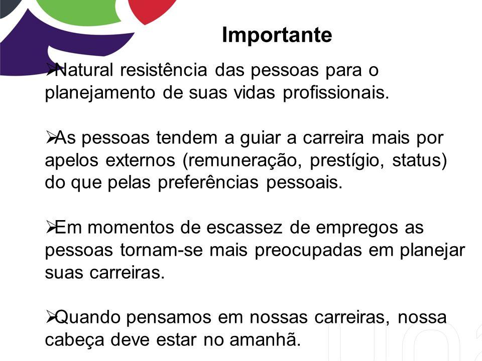 Importante Natural resistência das pessoas para o planejamento de suas vidas profissionais.