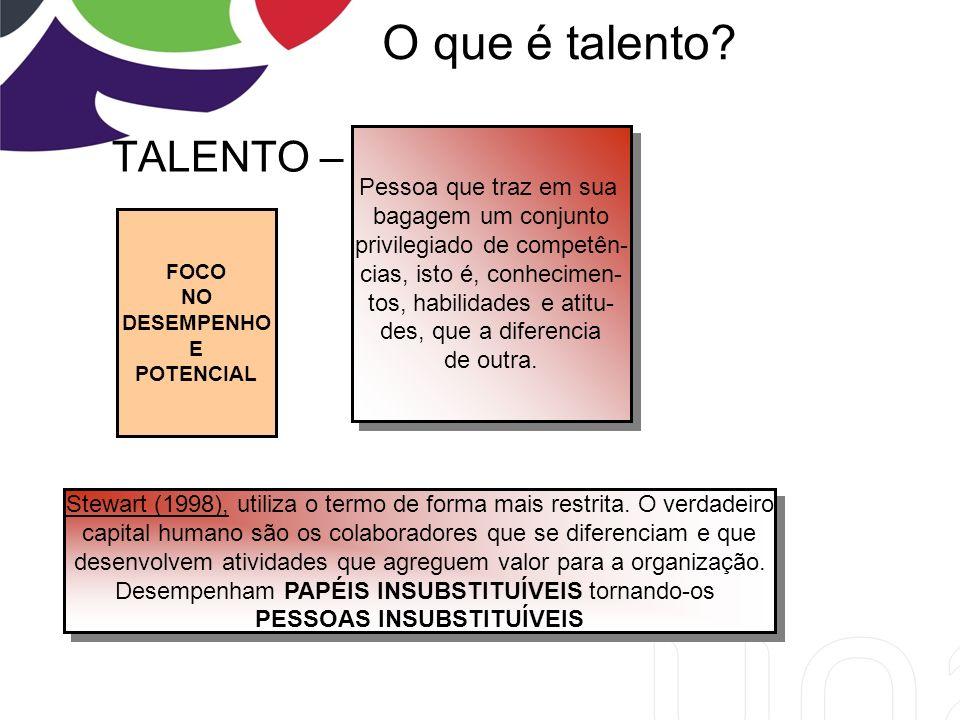 O que é talento.