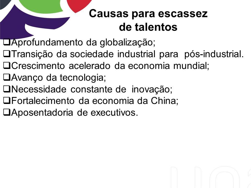 Causas para escassez de talentos Aprofundamento da globalização; Transição da sociedade industrial para pós-industrial.