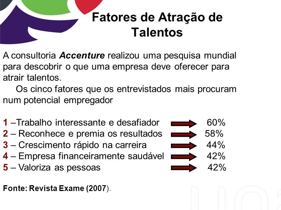 A consultoria Accenture realizou uma pesquisa mundial para descobrir o que uma empresa deve oferecer para atrair talentos.