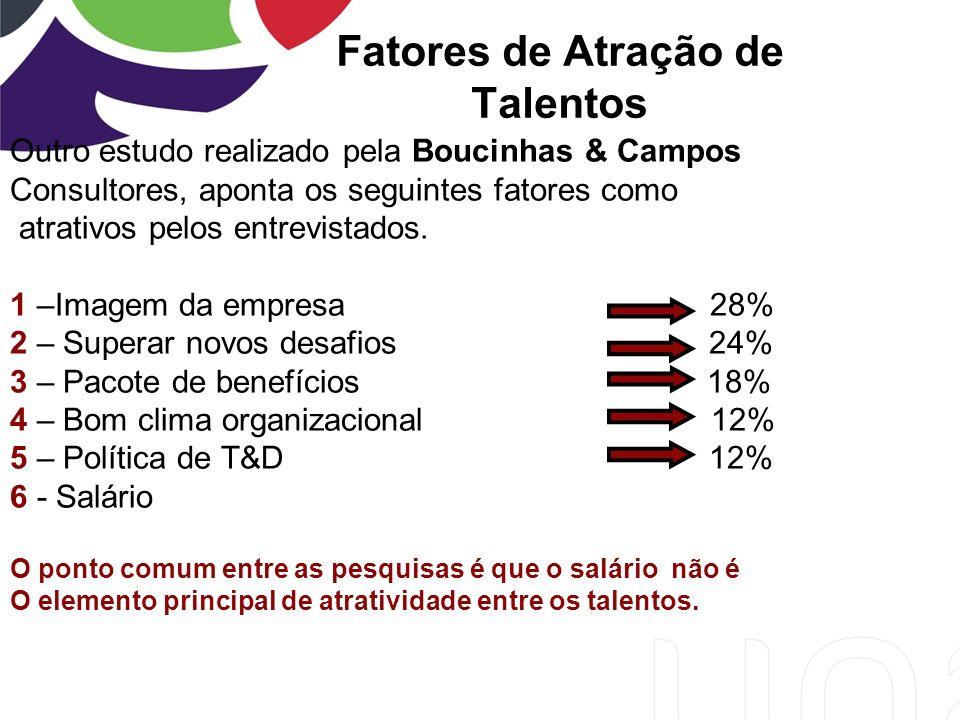Outro estudo realizado pela Boucinhas & Campos Consultores, aponta os seguintes fatores como atrativos pelos entrevistados.